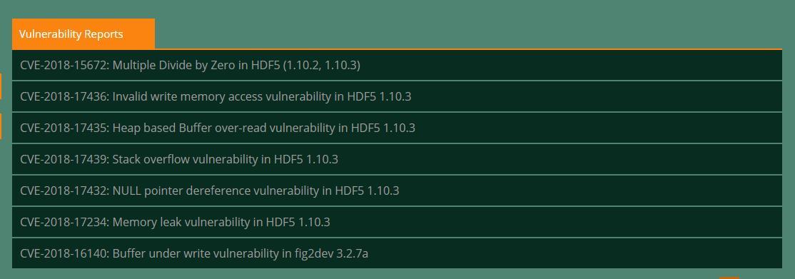 Loginsoft Vulnerability Reports