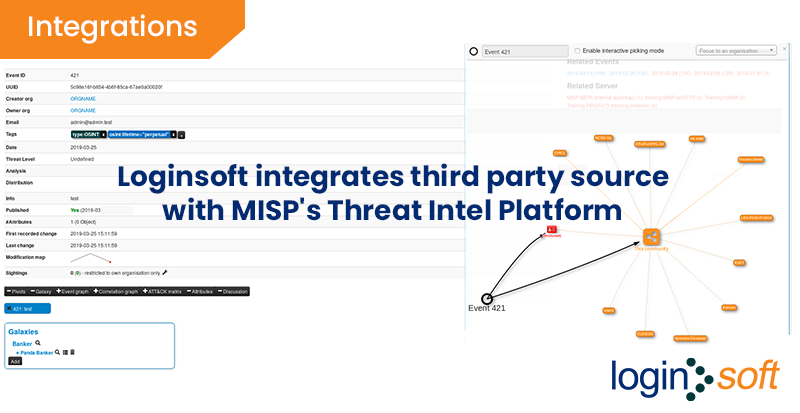 Integration capability with MISP Open Source Threat Intelligence platform