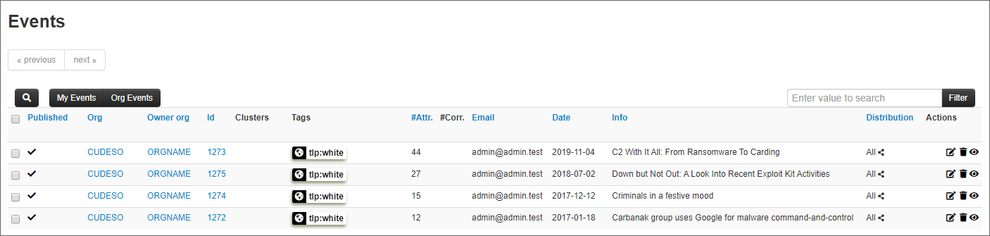 List of events imported into MISP Platform