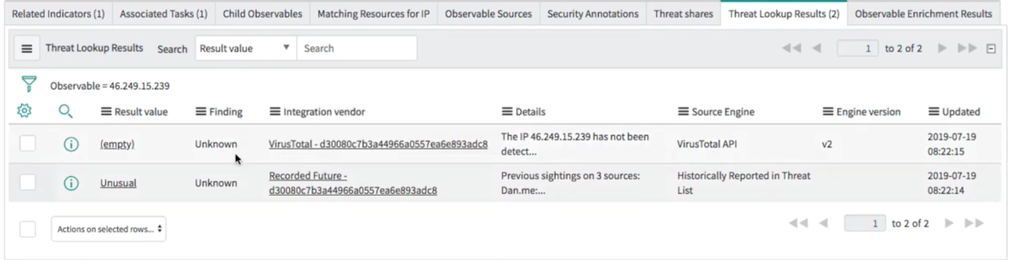 Results shown from Threat Intelligence sources on ServiceNow